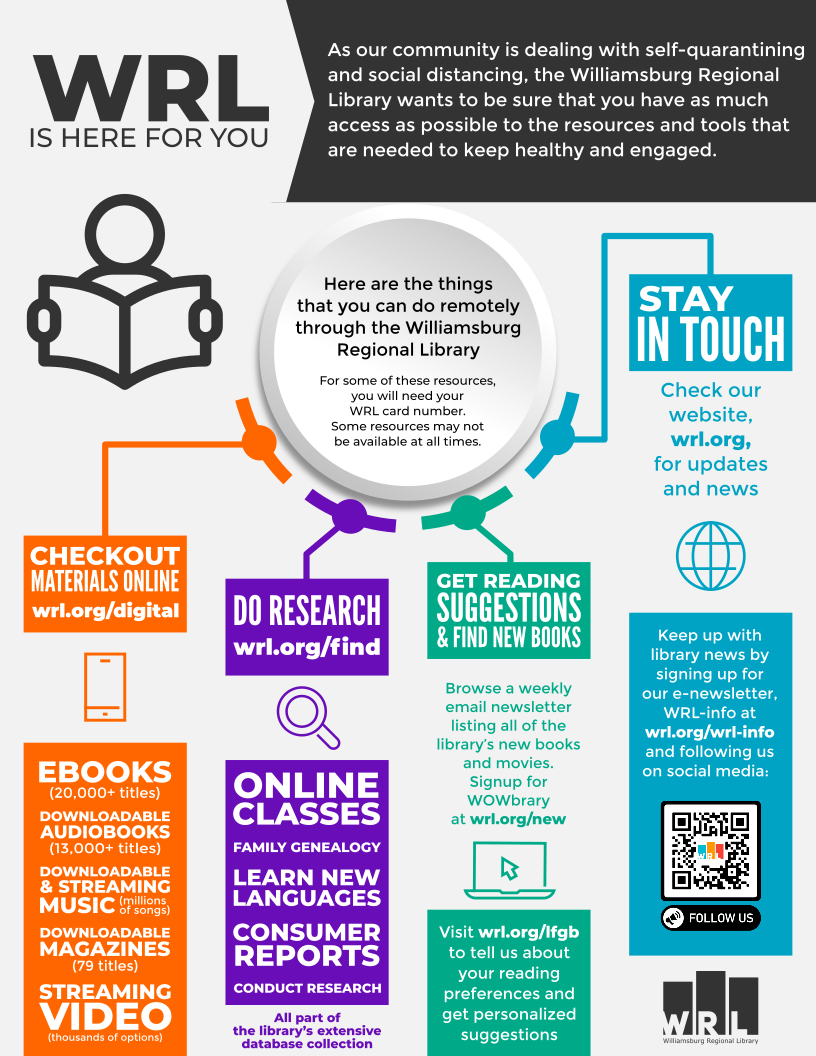 Remote Resources Infographic 2