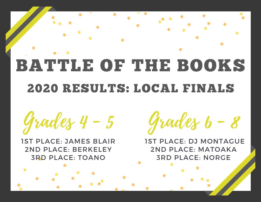 2020 local battle winners